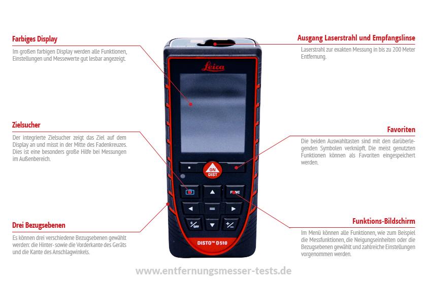 Digitaler Entfernungsmesser Test : Leica disto d test u entfernungsmesser testbericht