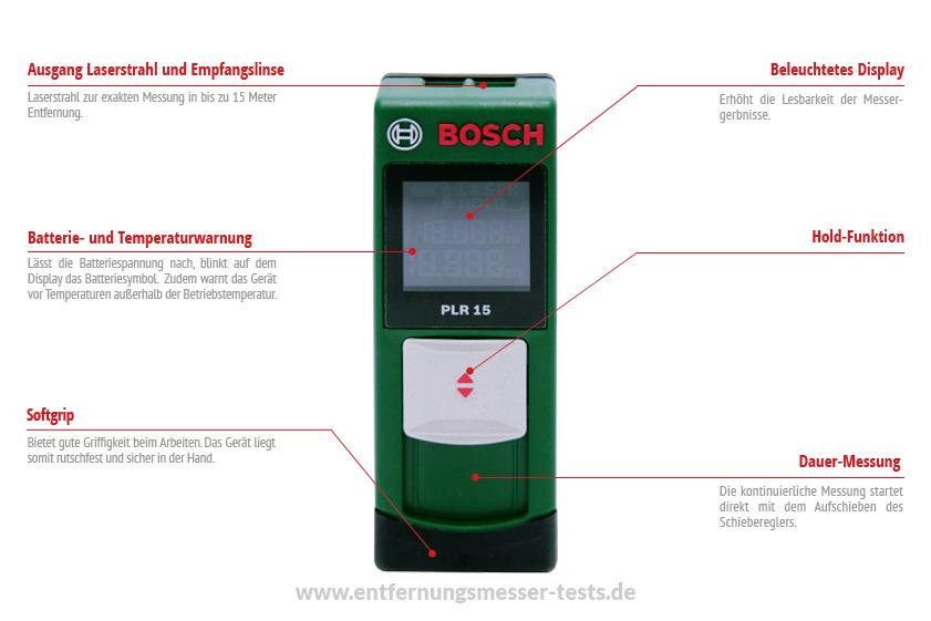 Bosch Plr 25 Laser Entfernungsmesser Bedienungsanleitung : Bosch plr test u entfernungsmesser testbericht