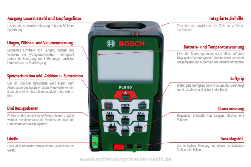 Funktionen des Bosch PLR 50 Entfernungsmessers